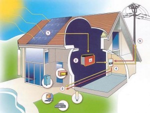 dimensionamento di un impianto fotovoltaico