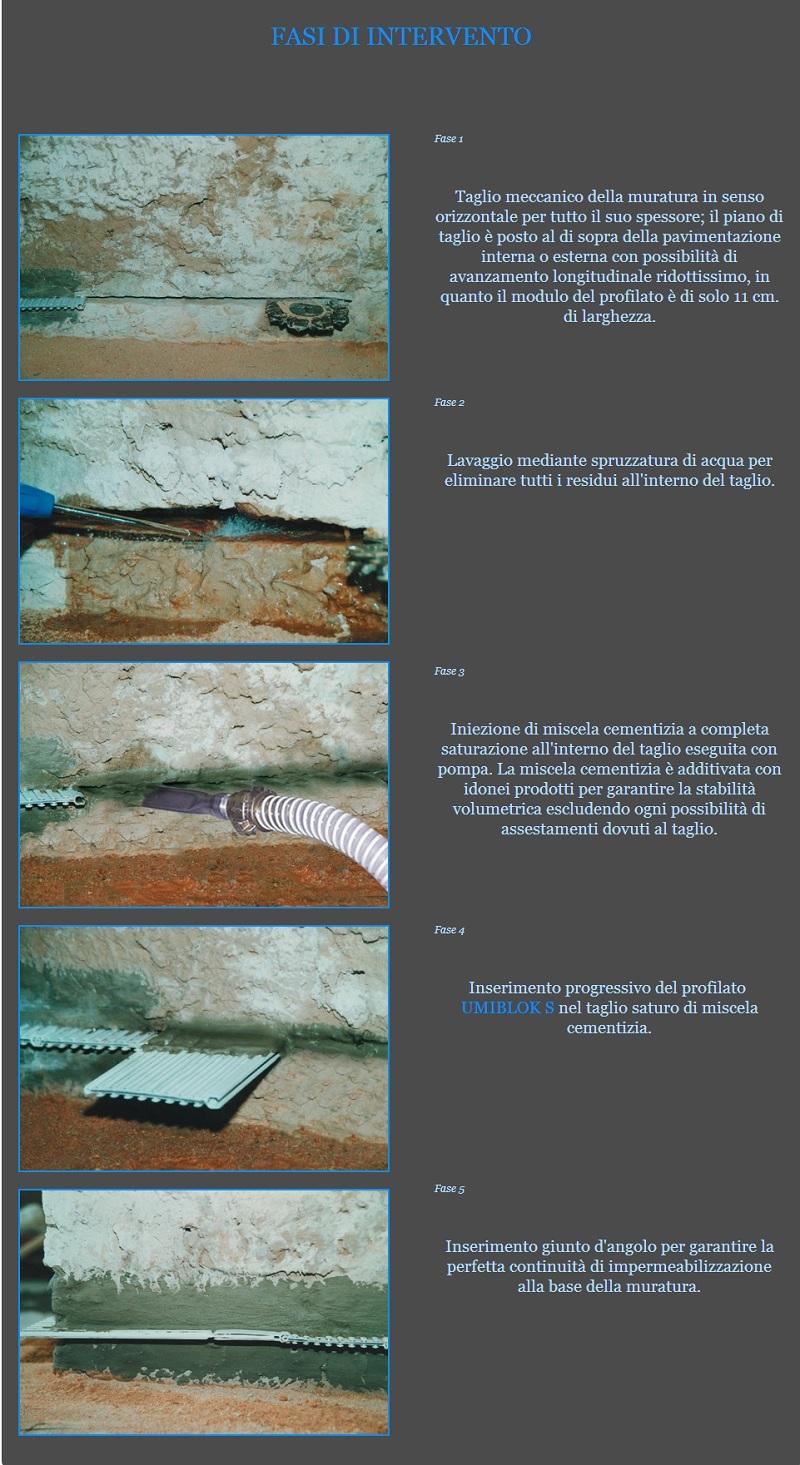 Taglio capillare e umidità di risalita