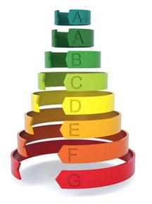 Obbligo certificazione energetica
