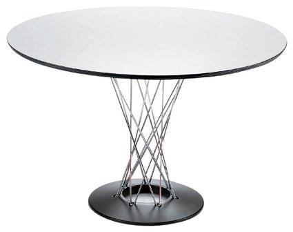 dimensioni tavolo