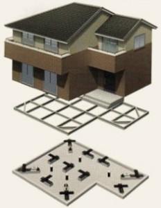 Isolatori antisismici negli edifici