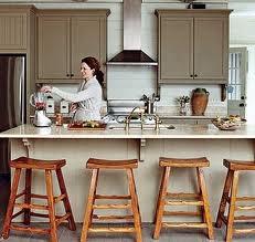 Sgabelli cucina