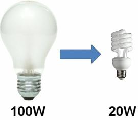 Lampadine a basso consumo costi e consumi for Lampadine basso consumo led