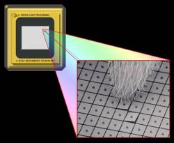 chip DMD proiettore