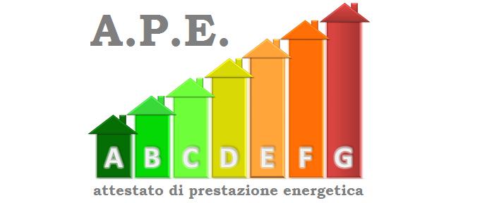 Ape, attestato di prestazione energetica