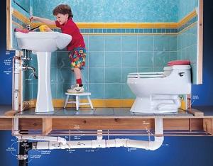 ristrutturare bagno impianto idraulico detrazione