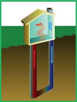 Progetto completo impianto geotermico