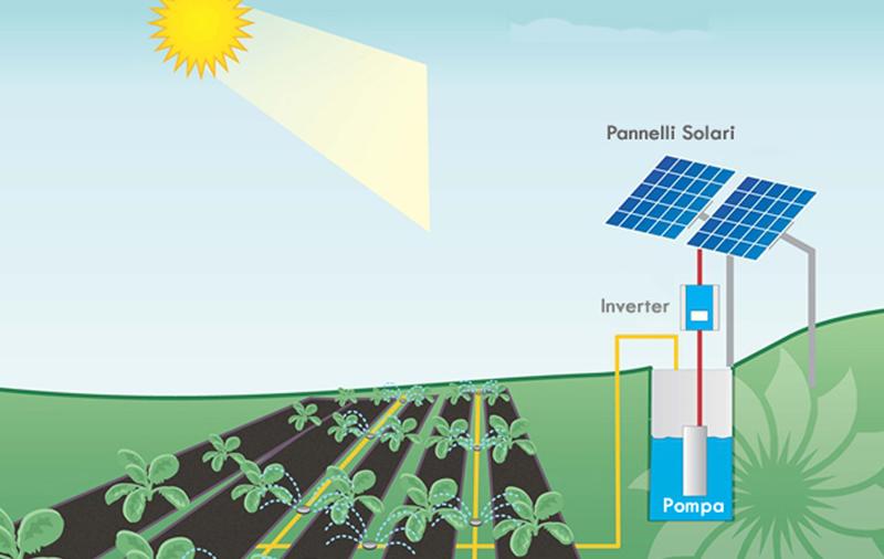 pompe solari per pozzo