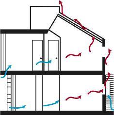 Effetto camino per il ricambio d 39 aria in casa for Piani di casa con camino a doppia faccia