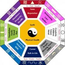 Arredamento feng shui colori arredi for Ufficio feng shui