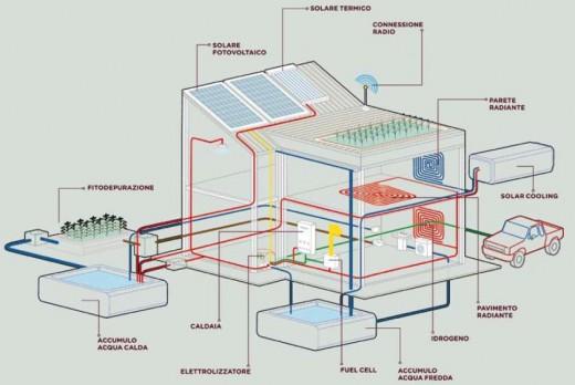 La casa ecologica 39 off grid 39 - Progetto casa ecologica ...
