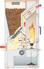 Manutenzione stufe a pellet: come e quando effettuarla ...